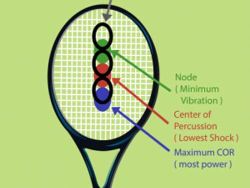 free start rite tennis grip trainer